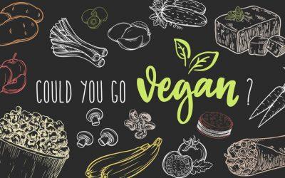 Dietas Vegetarianas y Veganas: La dieta Flexitariana.