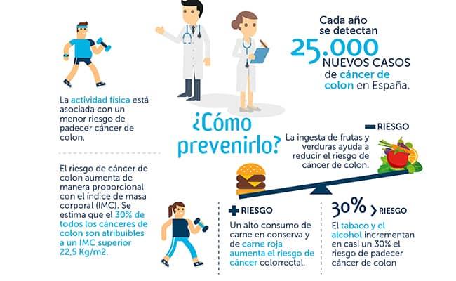 prevencion-cancer-colon