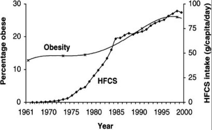 diabetes cetohexocinasa en niños